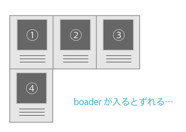 02-box-sizing