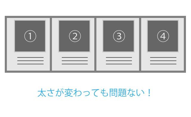 04-box-sizing